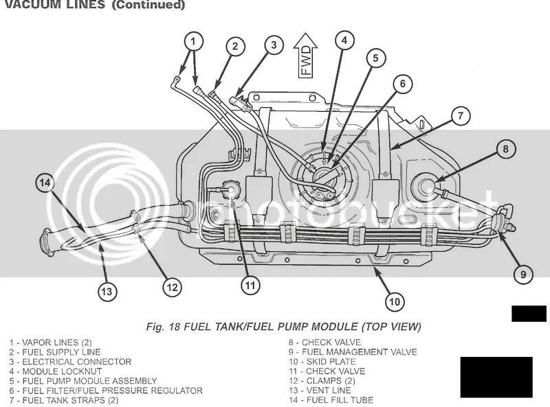 jeep wrangler fuel tank diagram lzk gallery