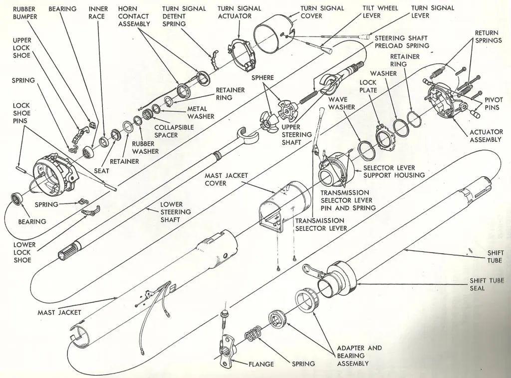 64 impala bedradings schema manual