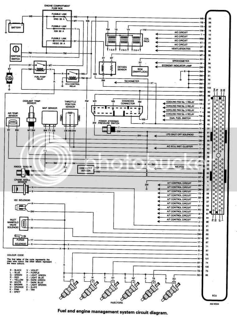 ef falcon ecu wiring diagram