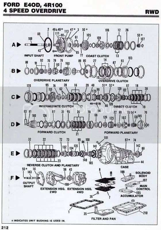 Ford E4od Mlps Wiring Diagram - Free Wiring Diagram For You \u2022