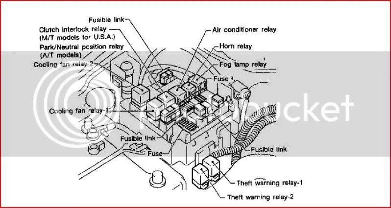 1995 nissan sentra fuse box location
