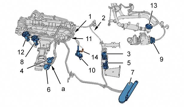 schema moteur citroen c8
