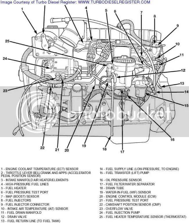 2006 dodge cummins engine diagram