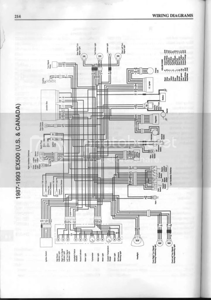 DOC ➤ Diagram Ninja 500r Wiring Diagram Ebook Schematic