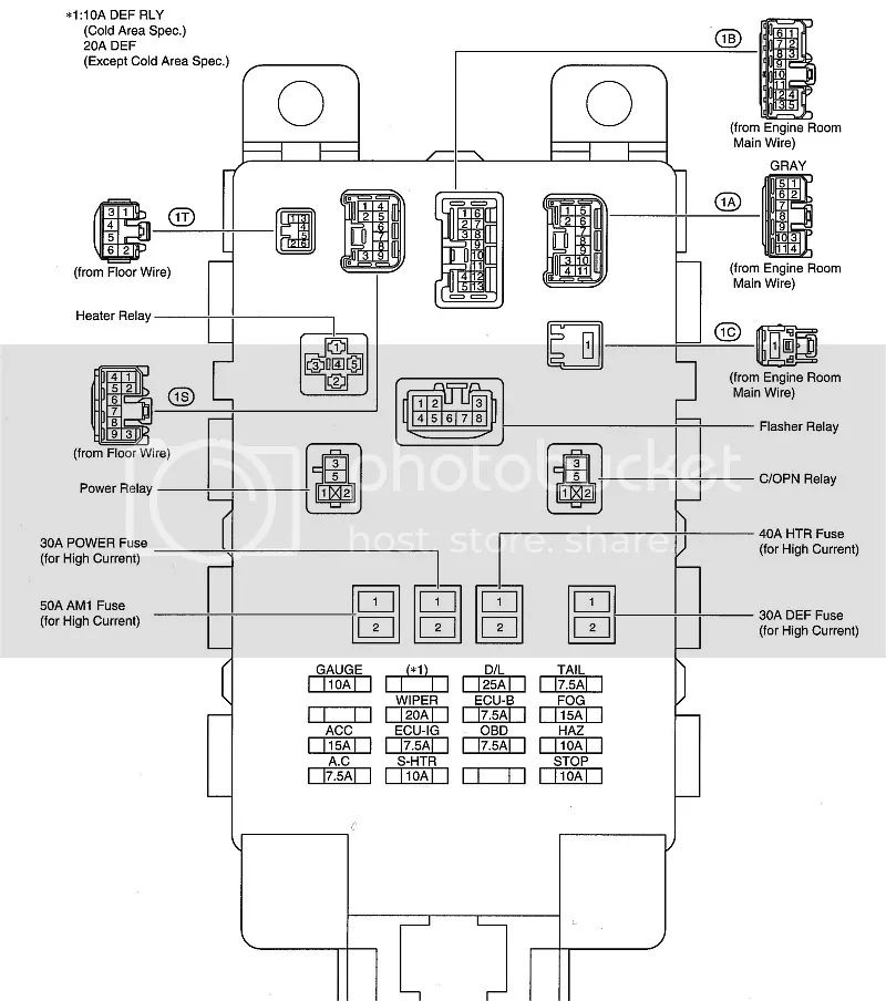 toyota yaris 2002 fuse box diagram