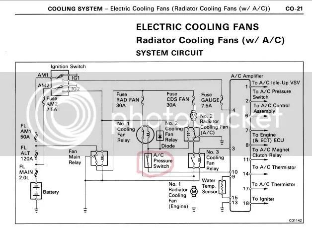 Radiator fans Wiring diagram help MR2 AUSTRALIA