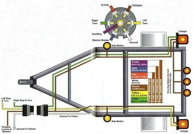Wiring Diagram For Trailer Lights And Electric Brakes Electronic