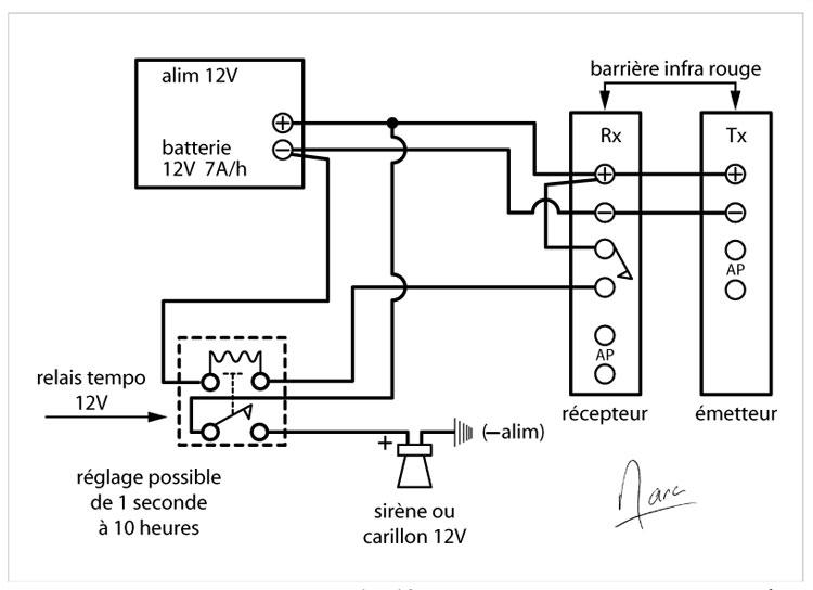hyundai schema moteur electrique fonctionnement