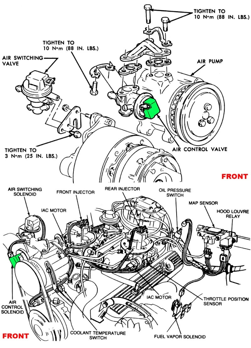 fuel injection Schema moteur