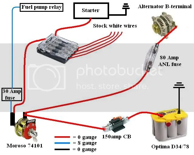 Eagle Alternator Wiring Diagram Schematic Diagram Electronic