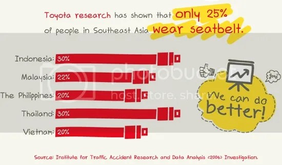 toyota seatbelt