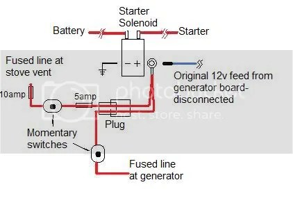 generac battery charger wiring diagram generac wiring harness