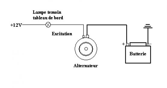 ford 3000 Schema moteur