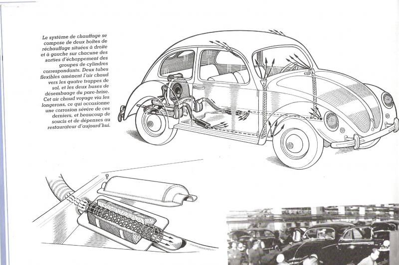 super beetle Schema moteur