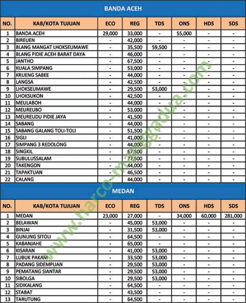 Daftar Tarif Jne Dari Semarang 2013 Tarif Ongkos Kirim Jne 2015 Terbaru Jakarta Bandung Daftar Hargatarif Tiki And Jne Se Indonesia 2014