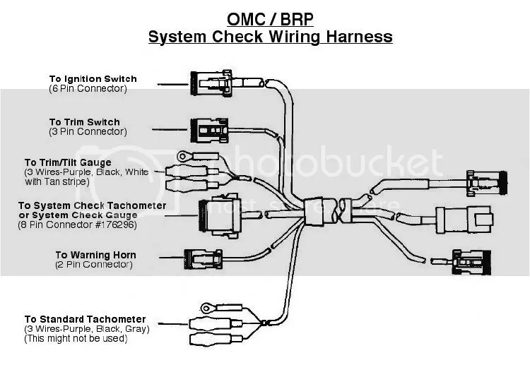 Omc System Check Gauges Wiring Harness Wiring Diagram