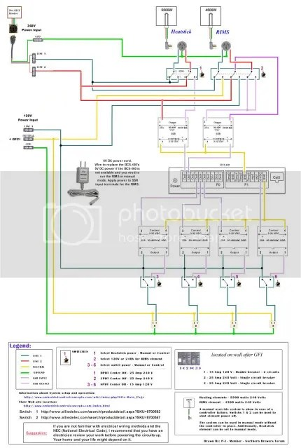 Wiring Diagram Rims Bcs technical wiring diagram