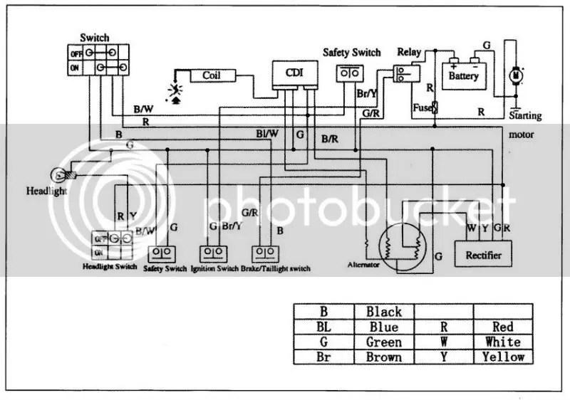 Tao 250cc Atv Wiring Diagram Wiring Diagrams