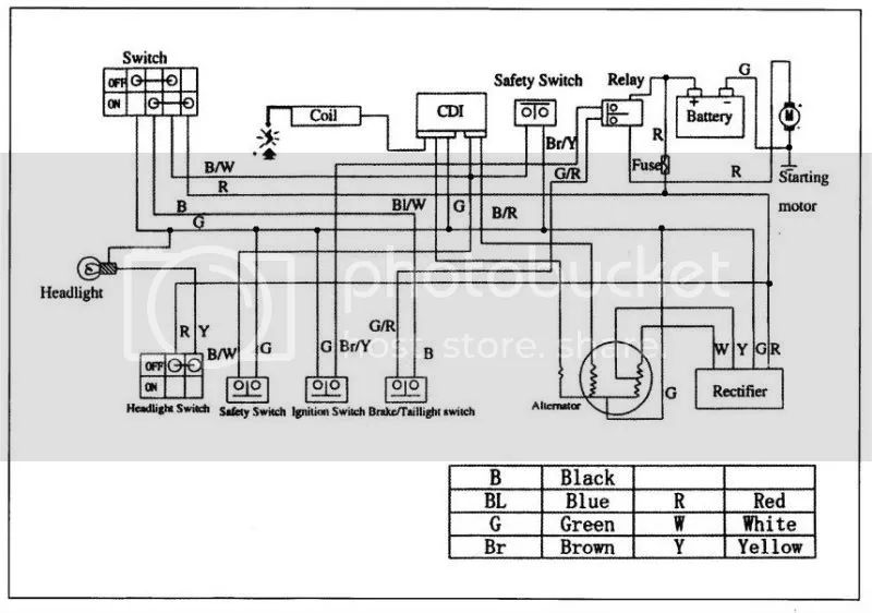 buyang atv 110 wiring diagram