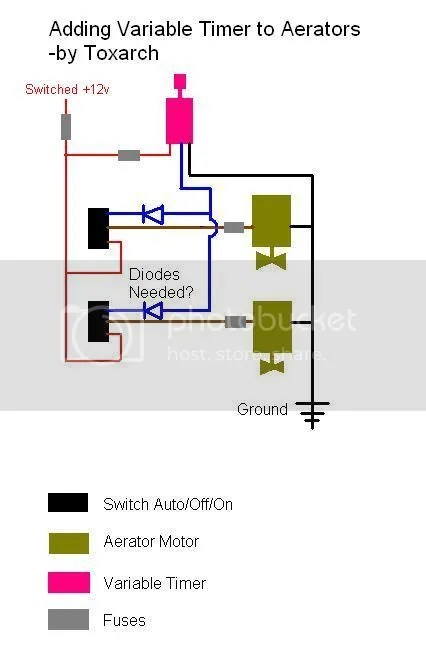One Aerator Timer for Multiple Aerators? Wiring Schematic Included
