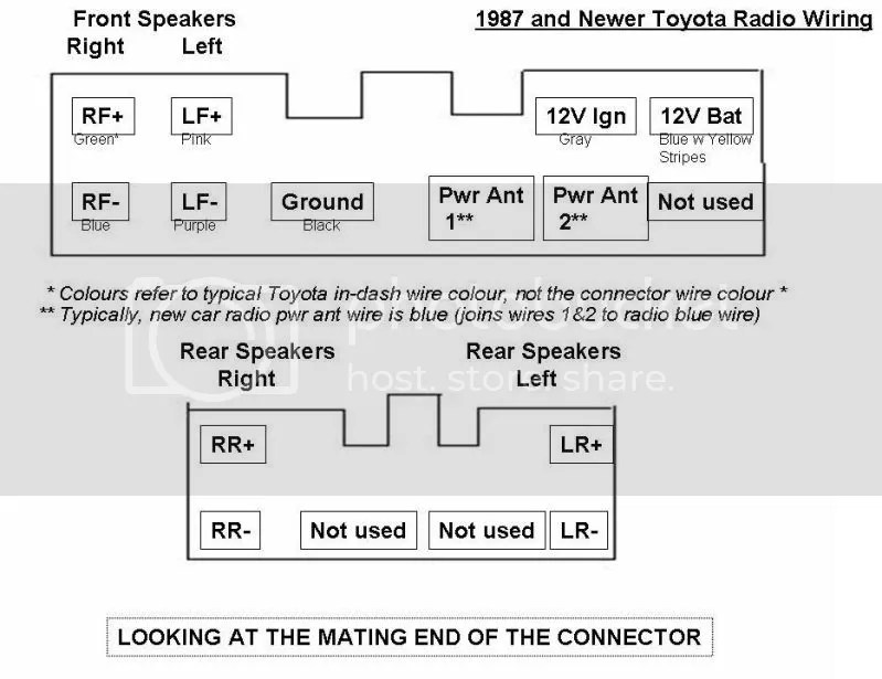 99 Camry Radio Wiring Diagram Wiring Diagram
