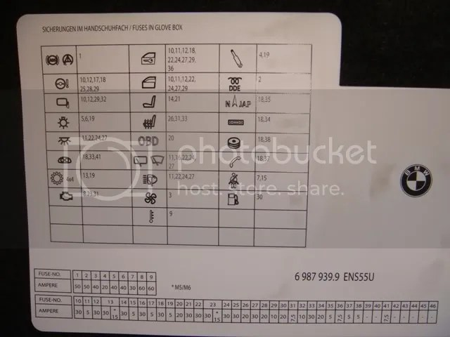 2008 Bmw E60 Fuse Box Diagram Wiring Diagram