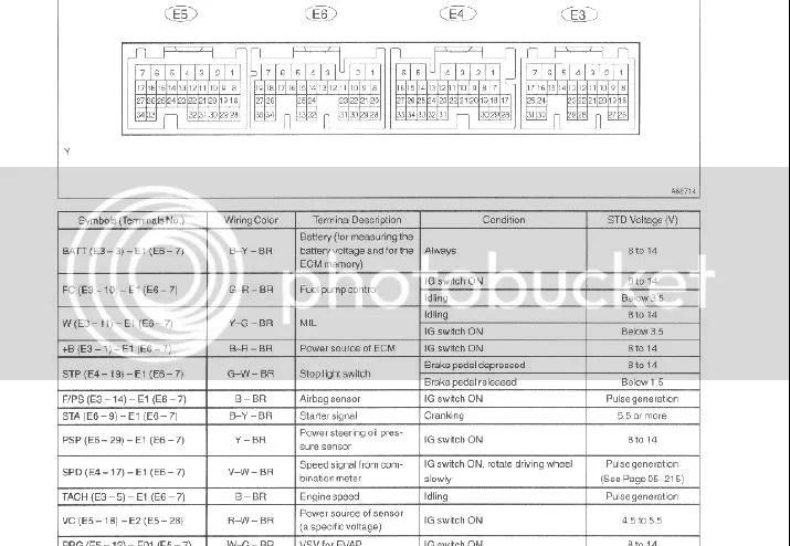 HELP!!!! need gauge cluster wiring diagram!! xB owners! - Scionlife