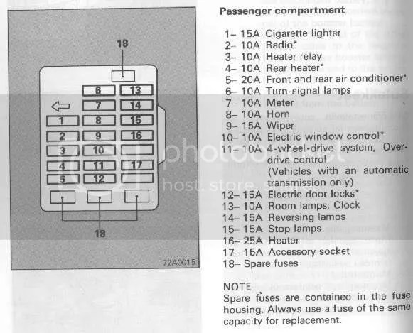 Fuse Box On Mitsubishi Shogun Wiring Diagram