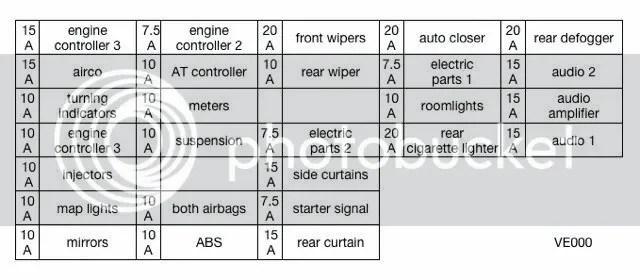 Nissan Elgrand Wiring Diagram Online Wiring Diagram