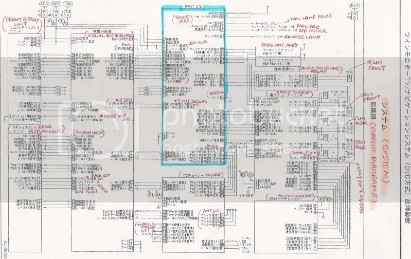 Nissan Elgrand Wiring Diagram Wiring Schematic Diagram