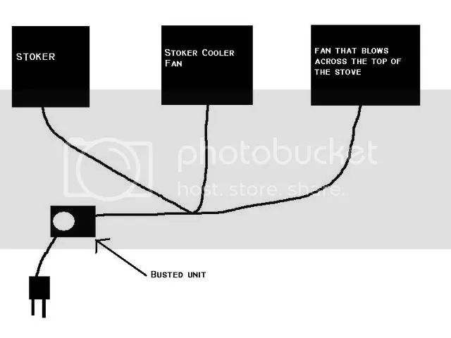 keystoker coal stove wiring diagram