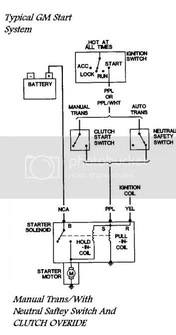 1968 Amc Javelin Wiring Diagram Wiring Diagrams