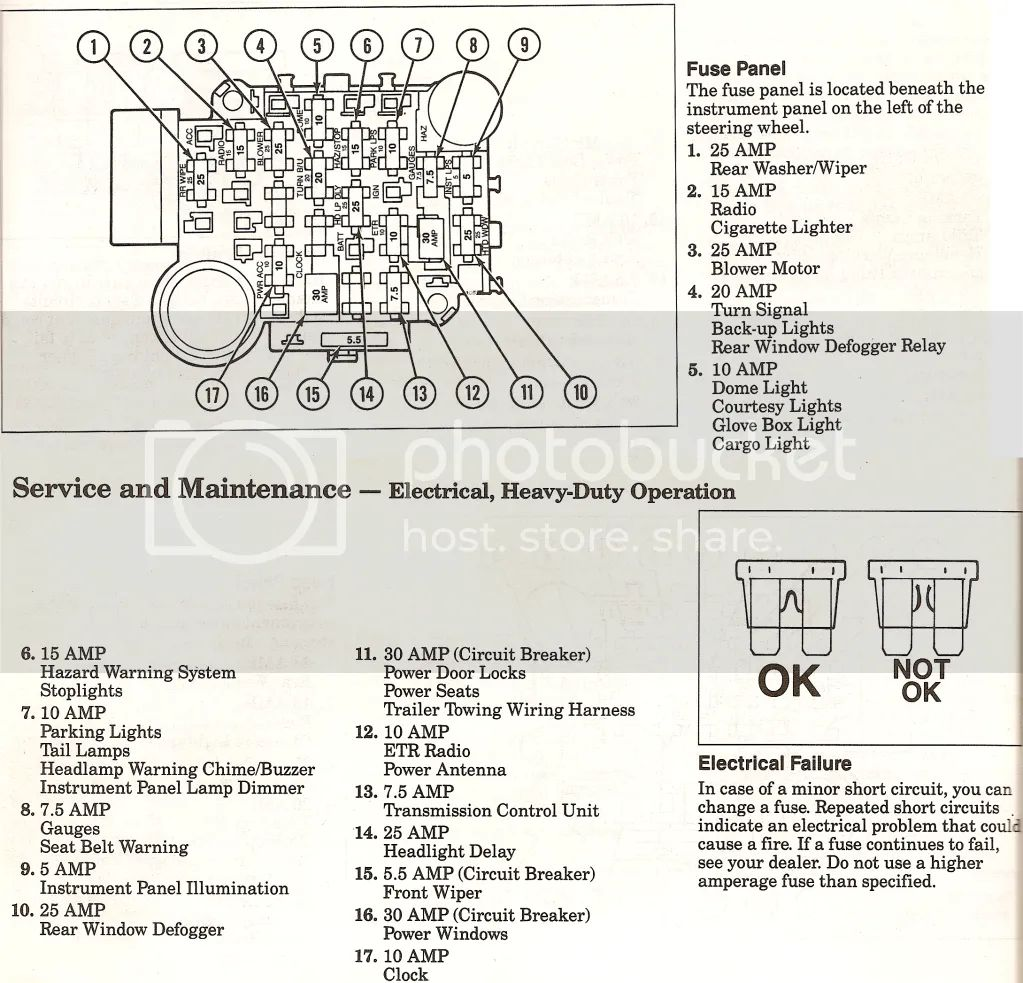 1988 jeep comanche fuse box diagram