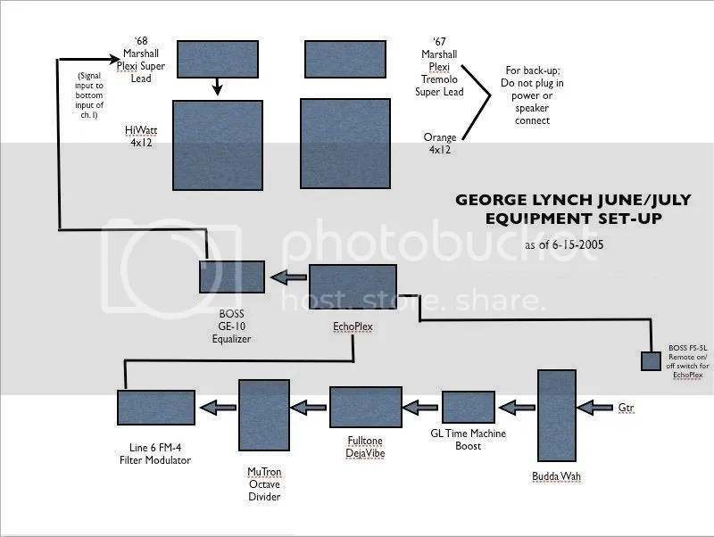 george lynch wiring diagram andy timmons wiring diagram mci wiring