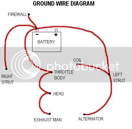 Throttle Body Wiring Diagram Wiring Diagram