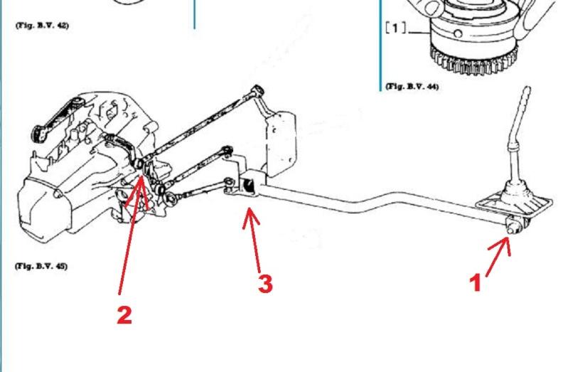 peugeot schema moteur mecanisme