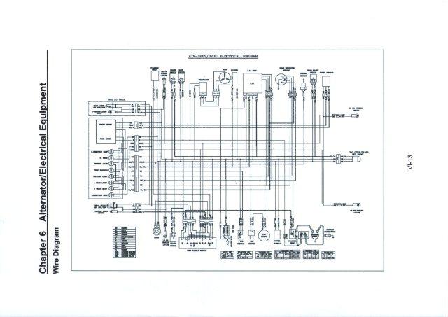50 quads schema cablage