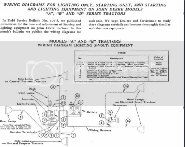 B light kit? - Yesterday\u0027s Tractors