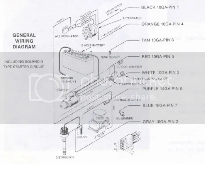 2000 Bayliner Wiring Diagram Index listing of wiring diagrams