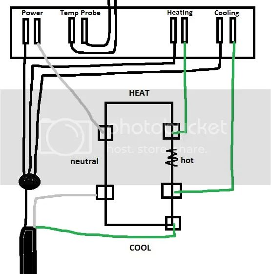 diy temperature controller hot cold the planted tank forum