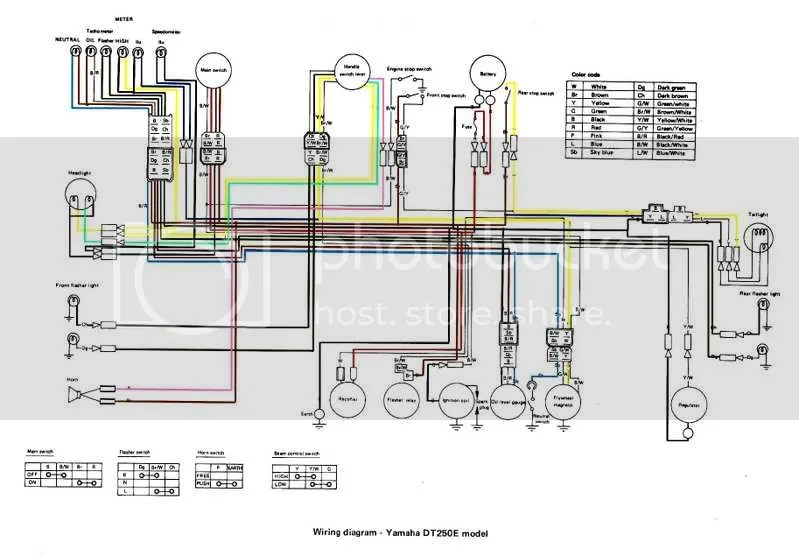 Dt 125 Wiring Diagram Furthermore Yamaha Virago 500 Wiring Diagram