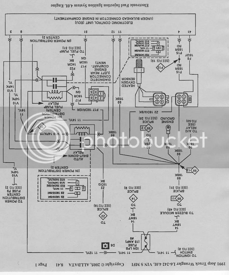 wrangler yj diagrama de cableado