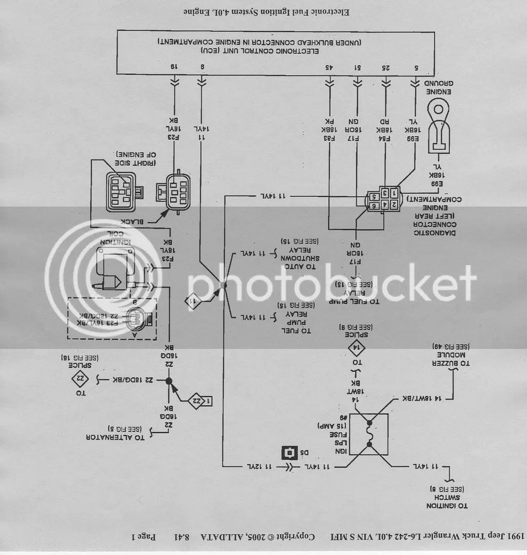 jeep tj diagrama de cableado
