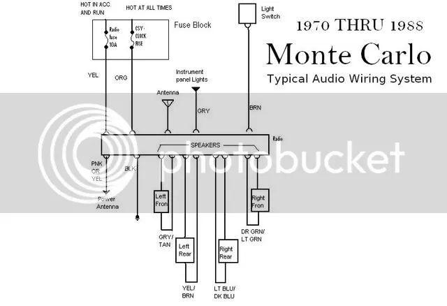 70 monte carlo wiring diagrams