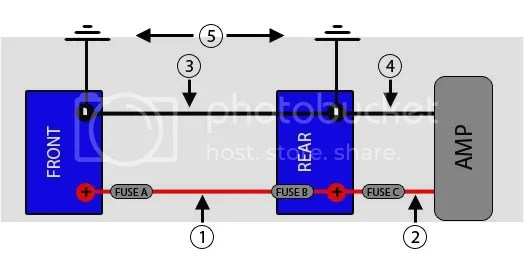 Dual battery wiring tutorial (and why) - Wiring, Electrical and