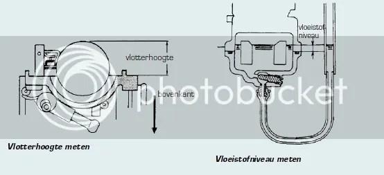 SCOOTERMENU - P2 - Baotian scooter handleiding deel 1 Onderhouds
