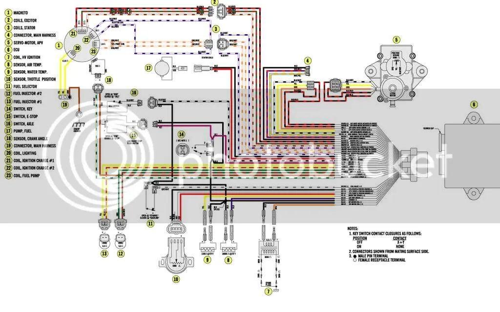 arctic cat 650 h1 wiring diagram