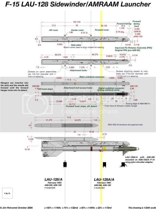AIM-9-LAU-128jpg (600×800) Armamento Pinterest - scope of work template