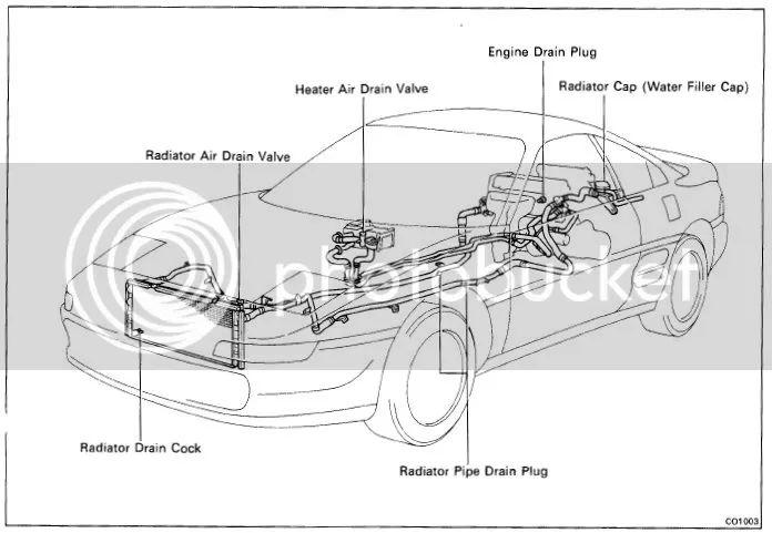1993 toyota mr2 Motor diagram
