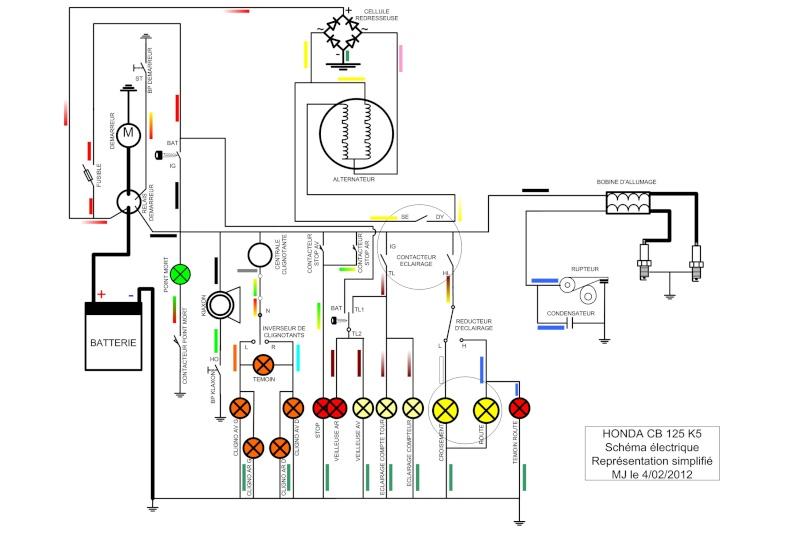 honda schema cablage electrique sur